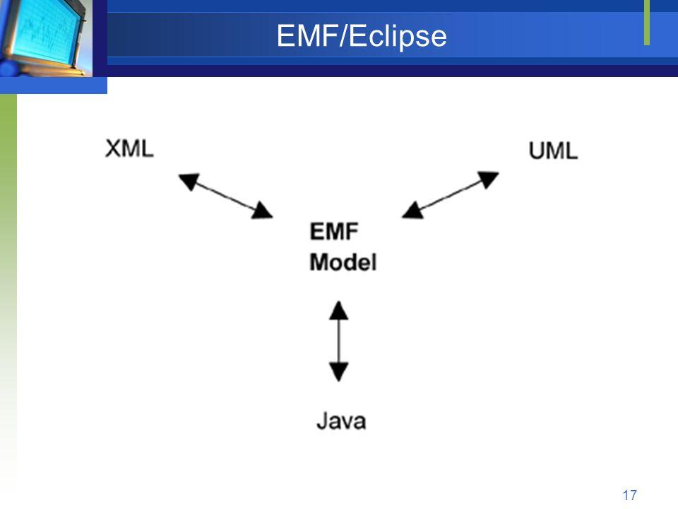 EMF/Eclipse