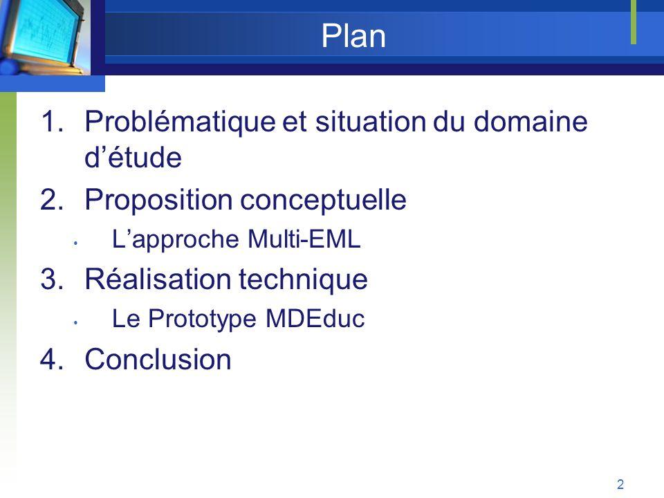 Plan Problématique et situation du domaine d'étude