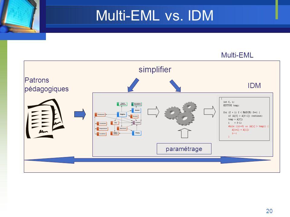 Multi-EML vs. IDM simplifier Multi-EML Patrons pédagogiques IDM