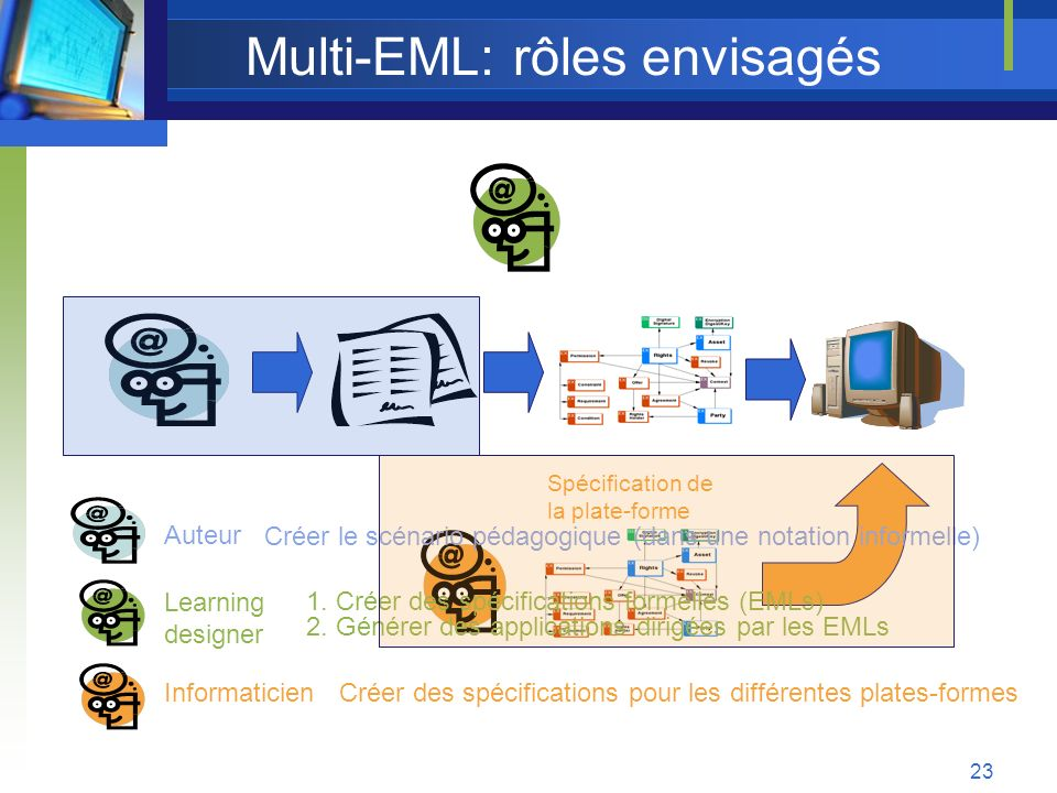 Multi-EML: rôles envisagés