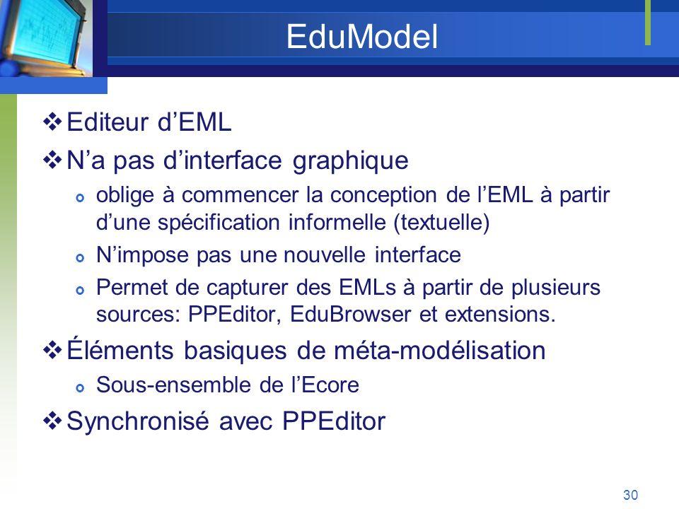 EduModel Editeur d'EML N'a pas d'interface graphique