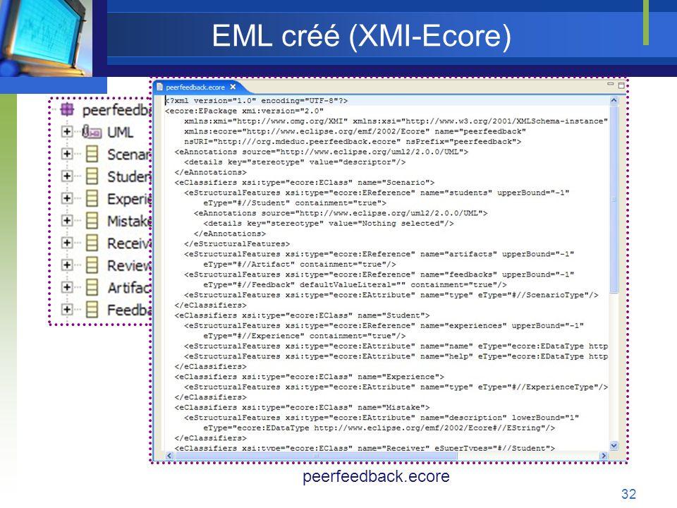 EML créé (XMI-Ecore) peerfeedback.ecore