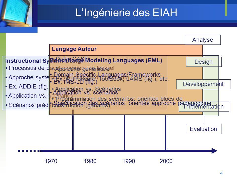 L'Ingénierie des EIAH Analyse Langage Auteur Outils CASE