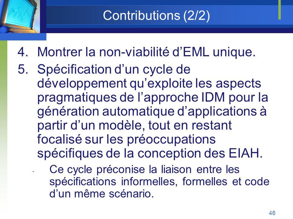 Montrer la non-viabilité d'EML unique.