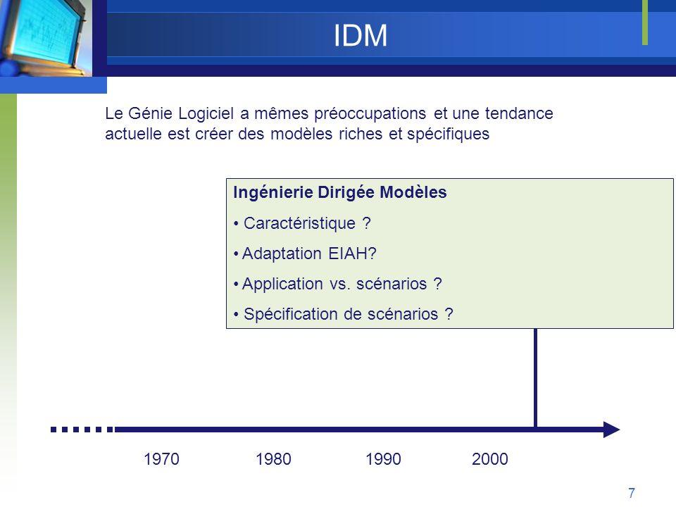 IDM Le Génie Logiciel a mêmes préoccupations et une tendance actuelle est créer des modèles riches et spécifiques.