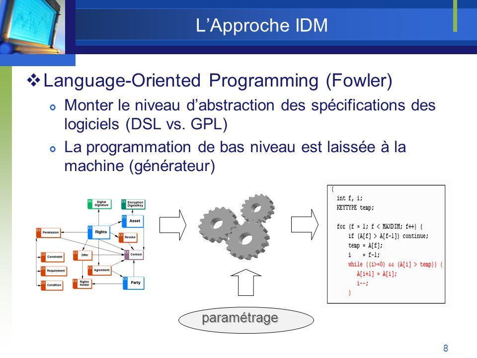 Language-Oriented Programming (Fowler)