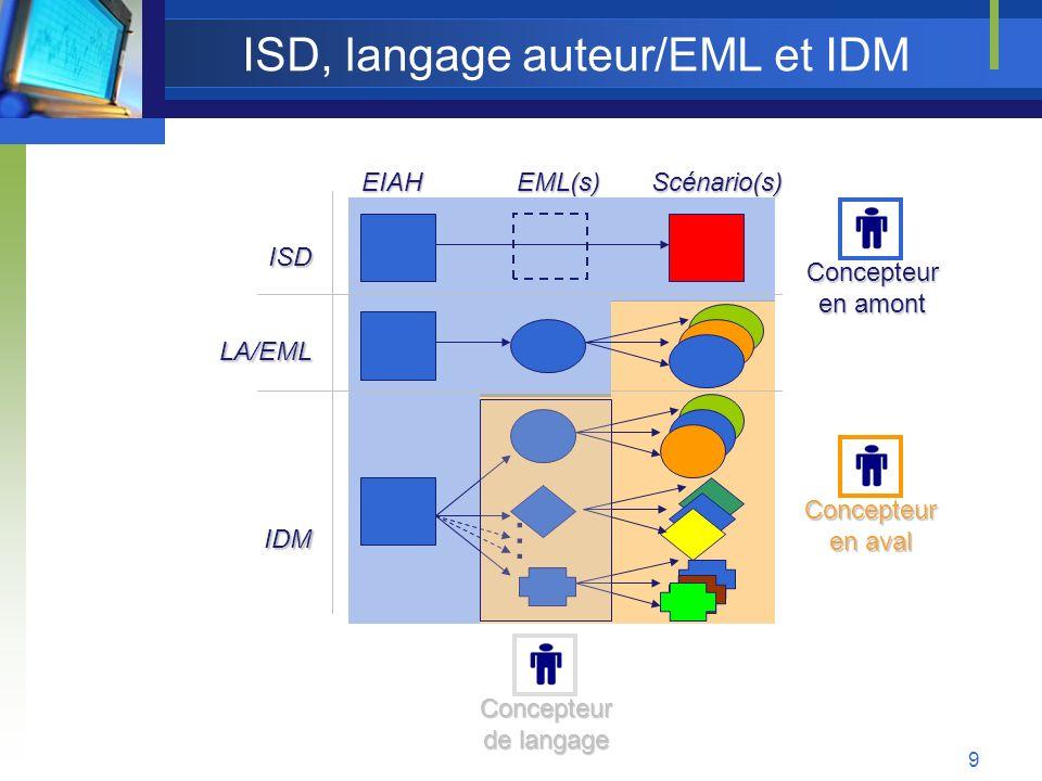 ISD, langage auteur/EML et IDM