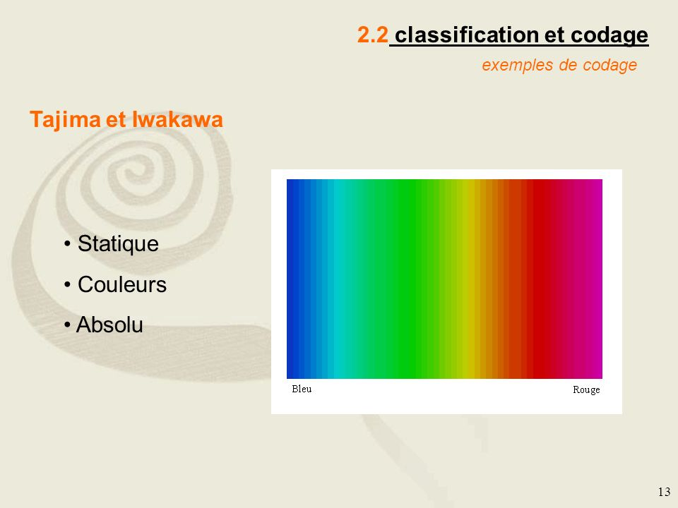 2.2 classification et codage
