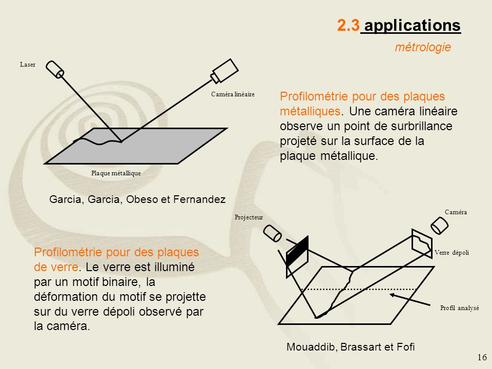 2.3 applications métrologie