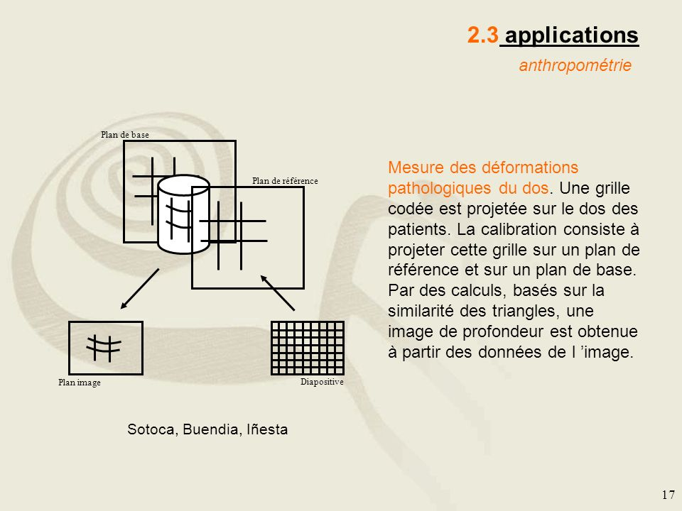 2.3 applications anthropométrie