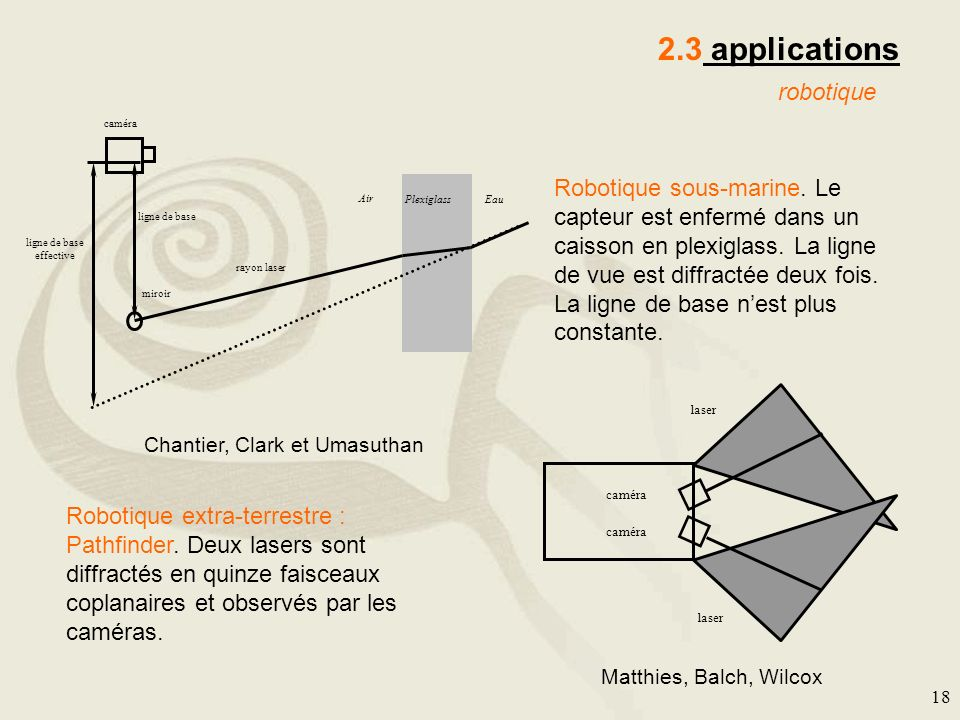 2.3 applications robotique