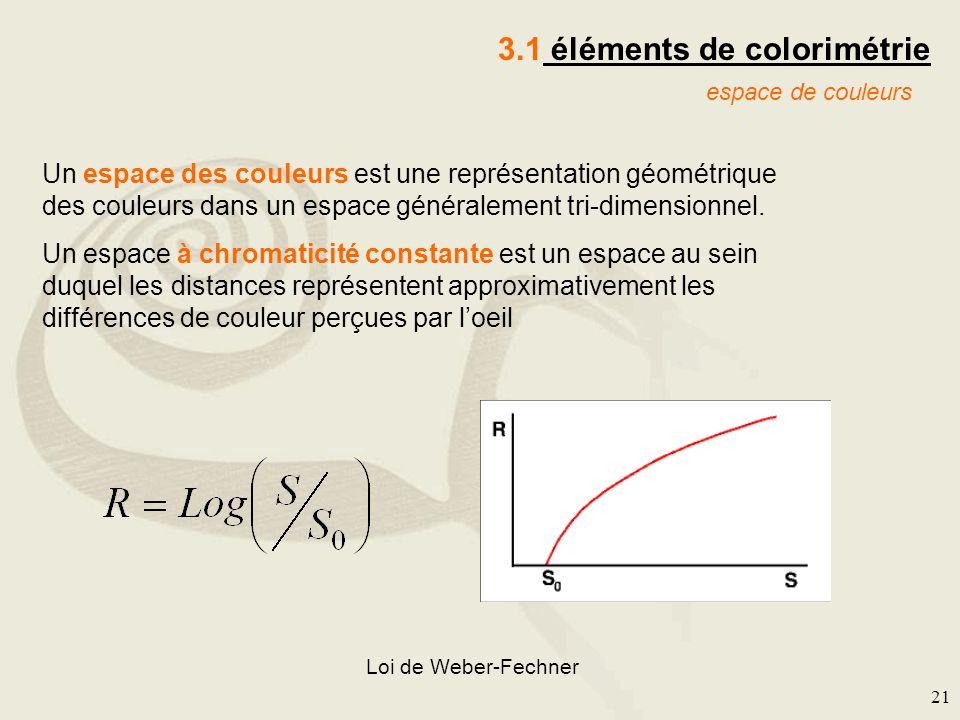 3.1 éléments de colorimétrie