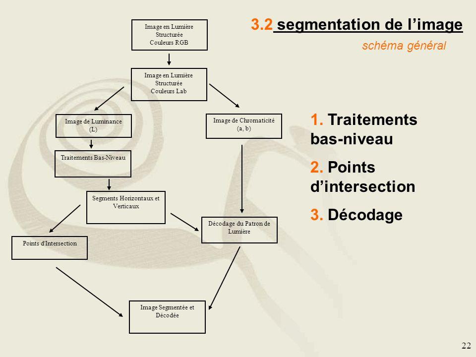 3.2 segmentation de l'image