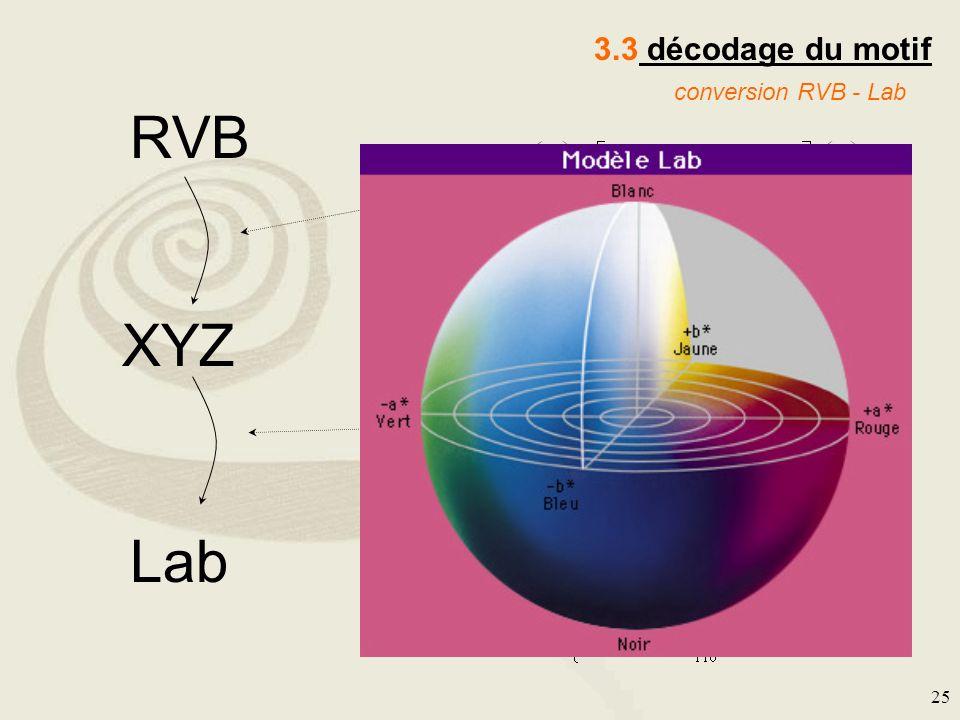 3.3 décodage du motif conversion RVB - Lab RVB XYZ Lab