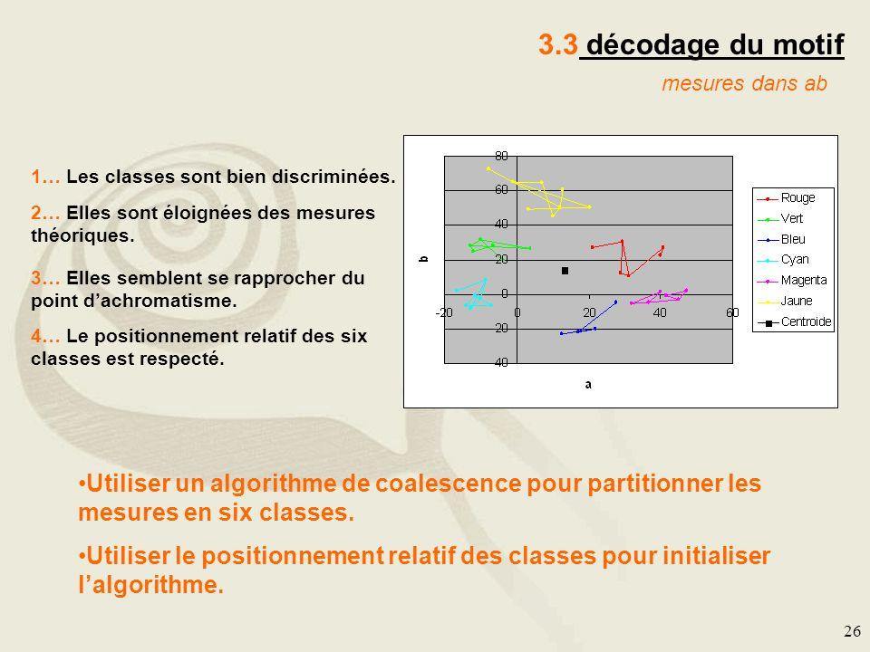 3.3 décodage du motif mesures dans ab. 1… Les classes sont bien discriminées. 2… Elles sont éloignées des mesures théoriques.