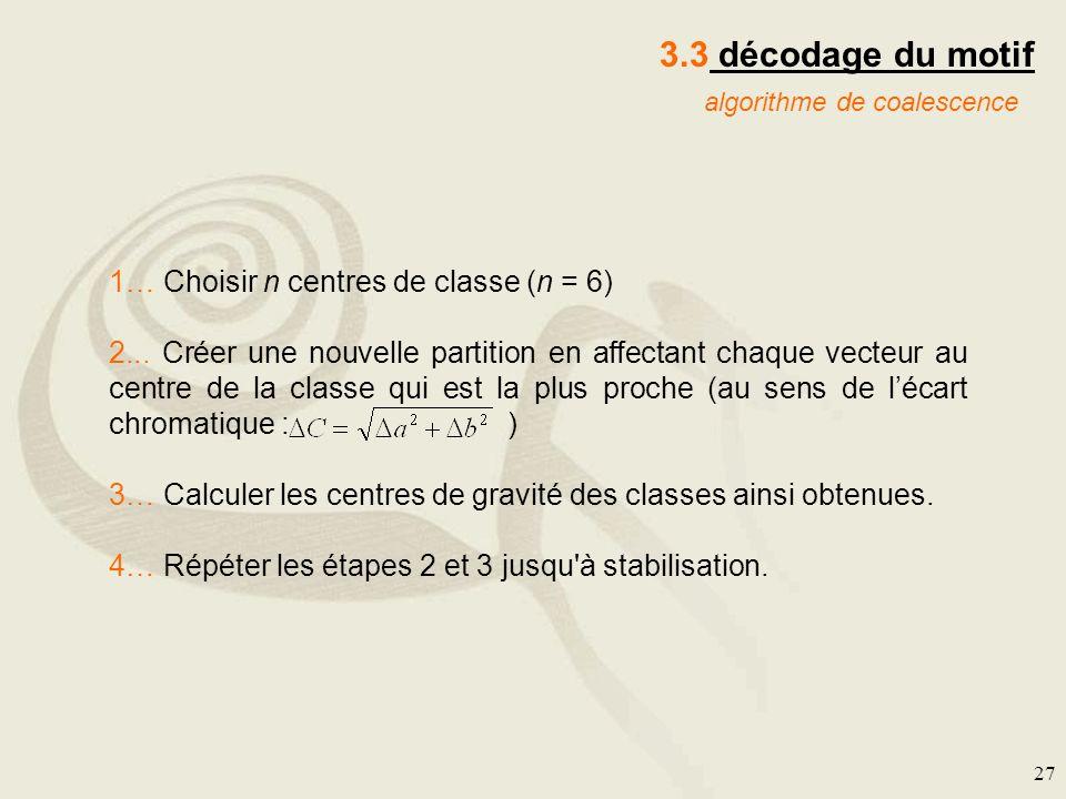 3.3 décodage du motif 1… Choisir n centres de classe (n = 6)