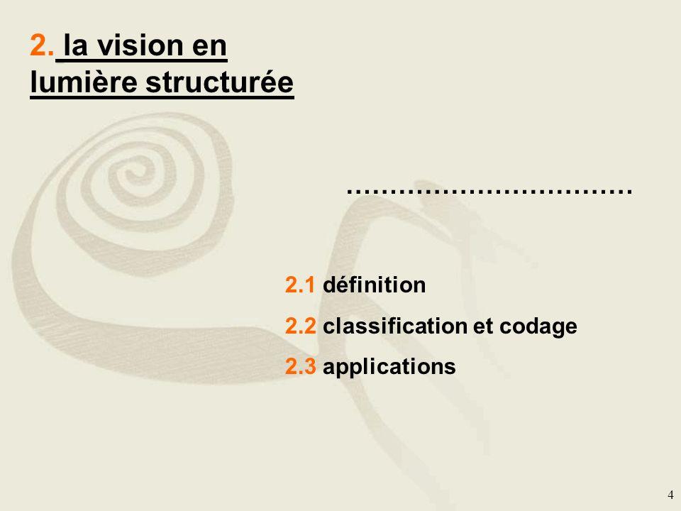 2. la vision en lumière structurée