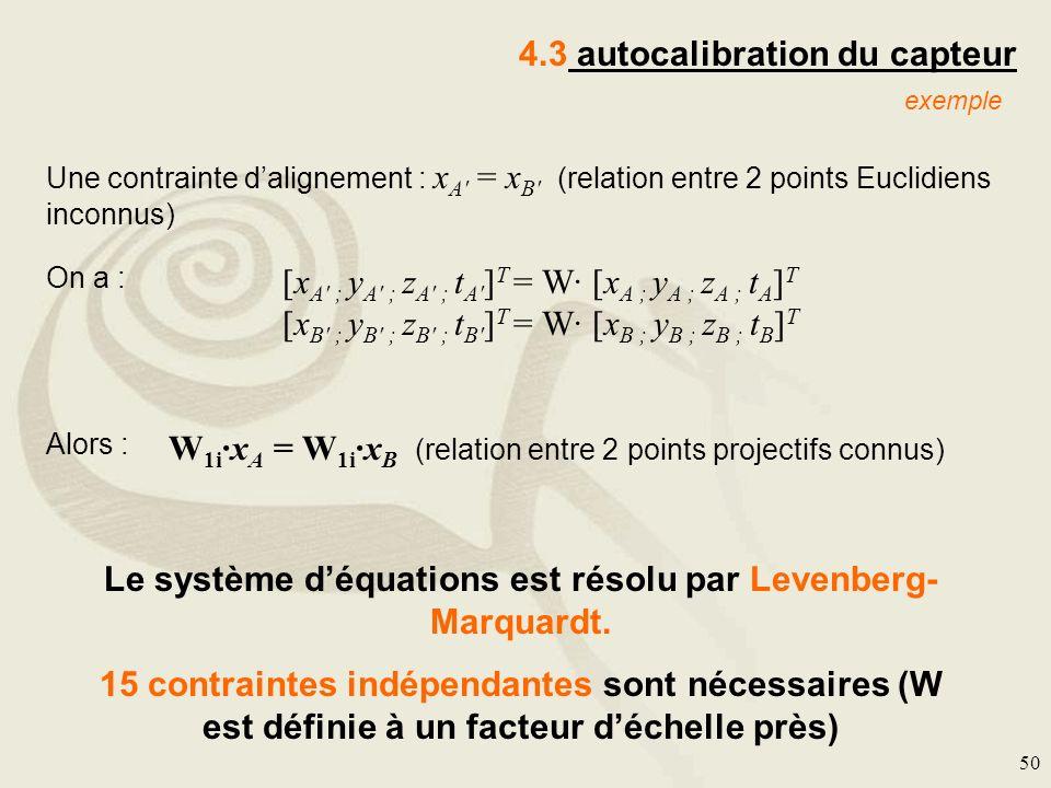 Le système d'équations est résolu par Levenberg-Marquardt.
