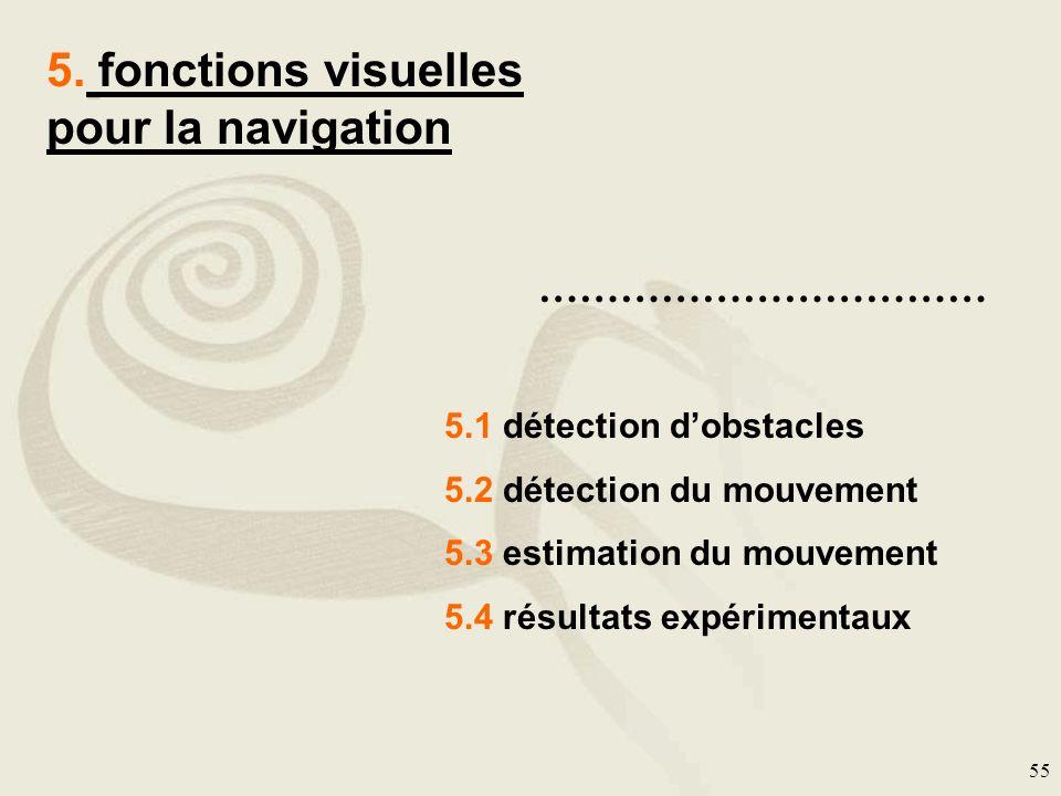 5. fonctions visuelles pour la navigation