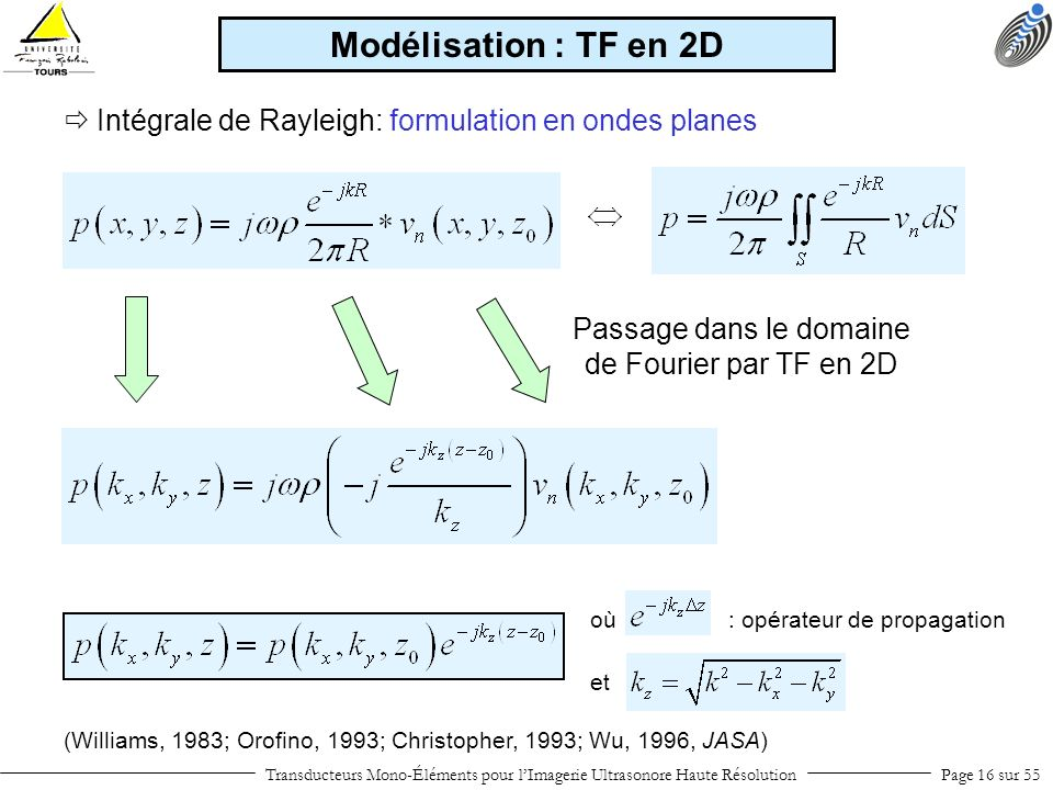 Passage dans le domaine de Fourier par TF en 2D