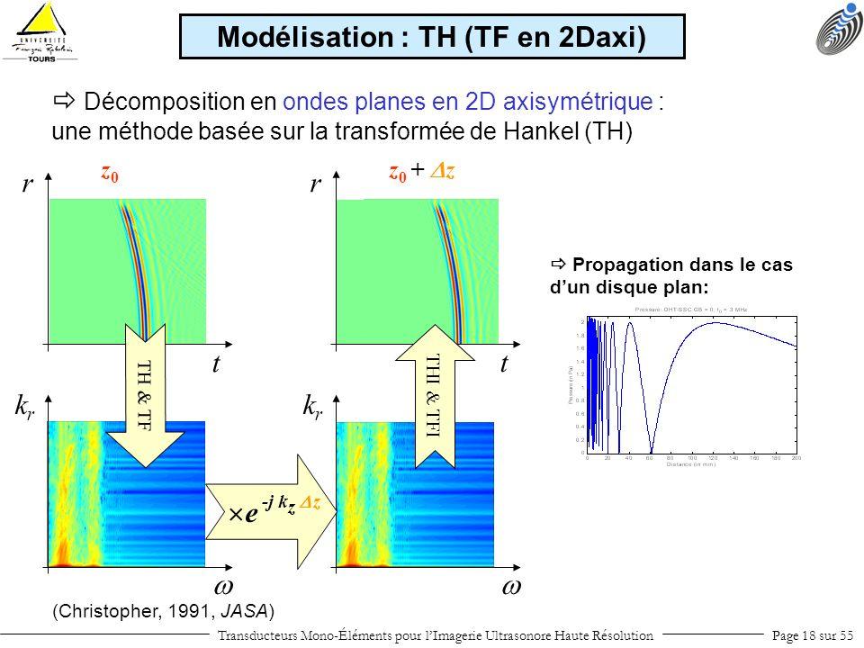Modélisation : TH (TF en 2Daxi)