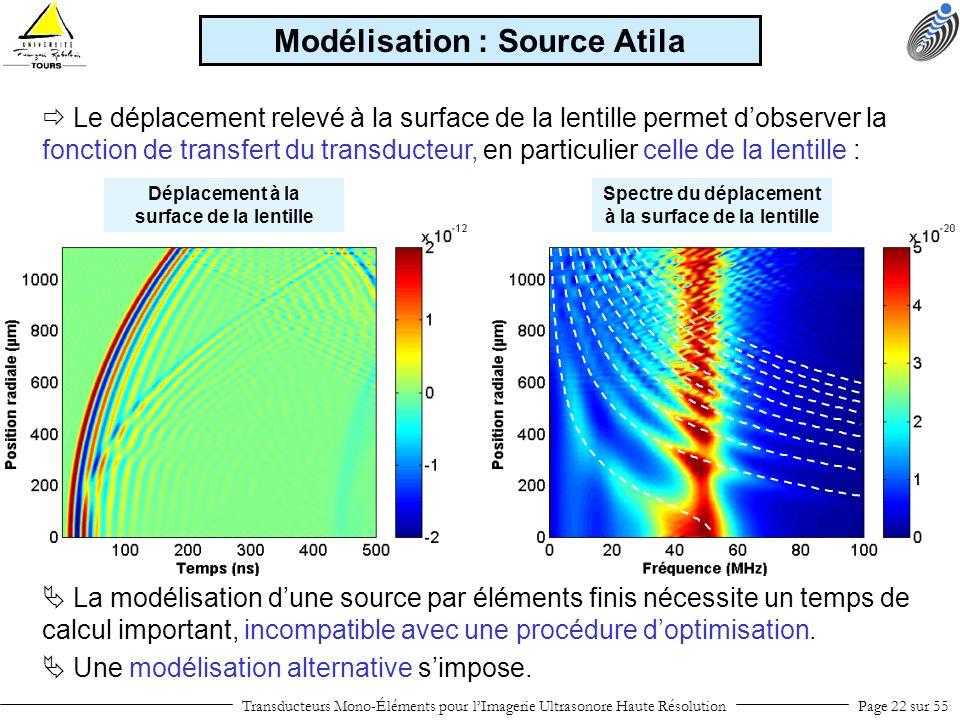 Modélisation : Source Atila