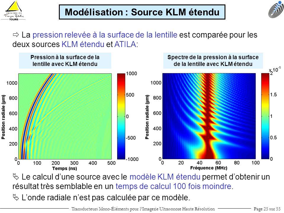 Modélisation : Source KLM étendu