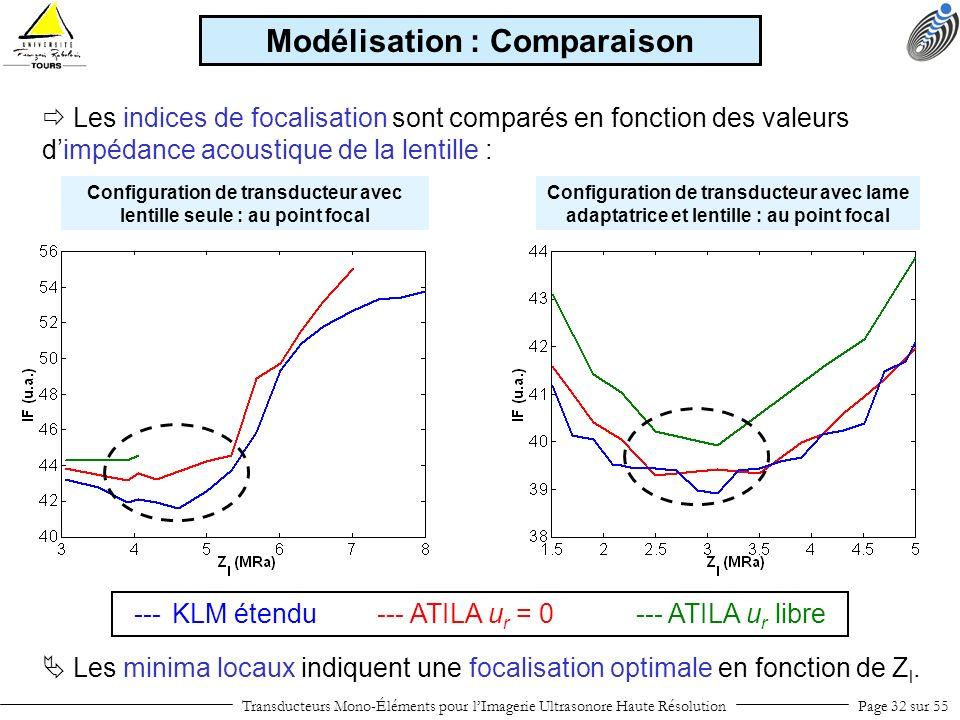 Modélisation : Comparaison
