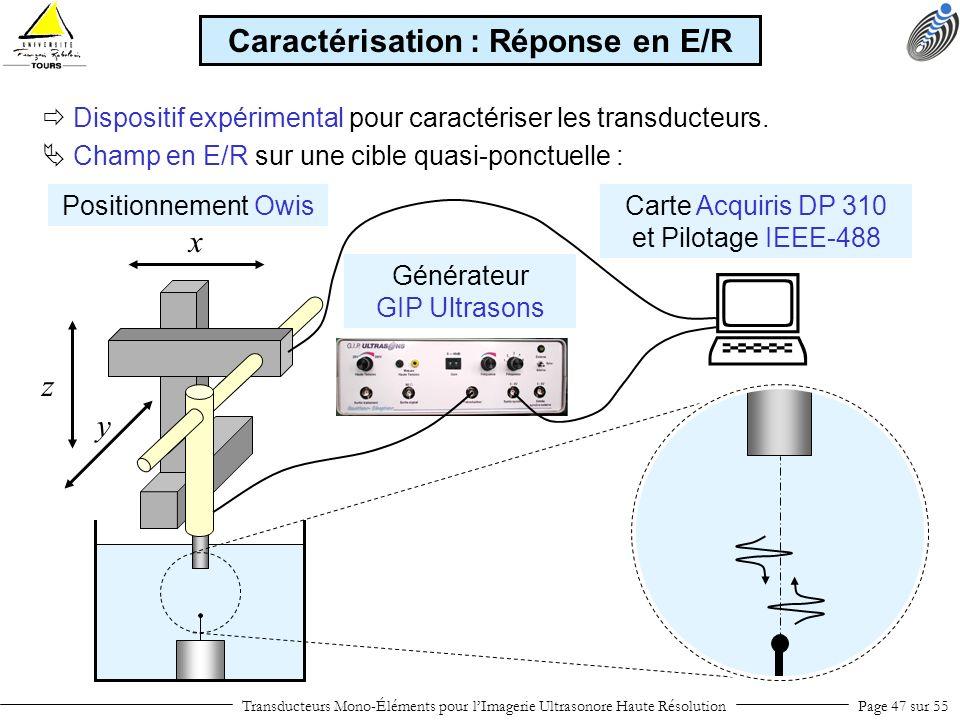 Caractérisation : Réponse en E/R