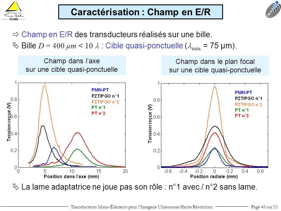 Caractérisation : Champ en E/R