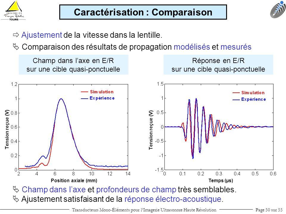 Caractérisation : Comparaison