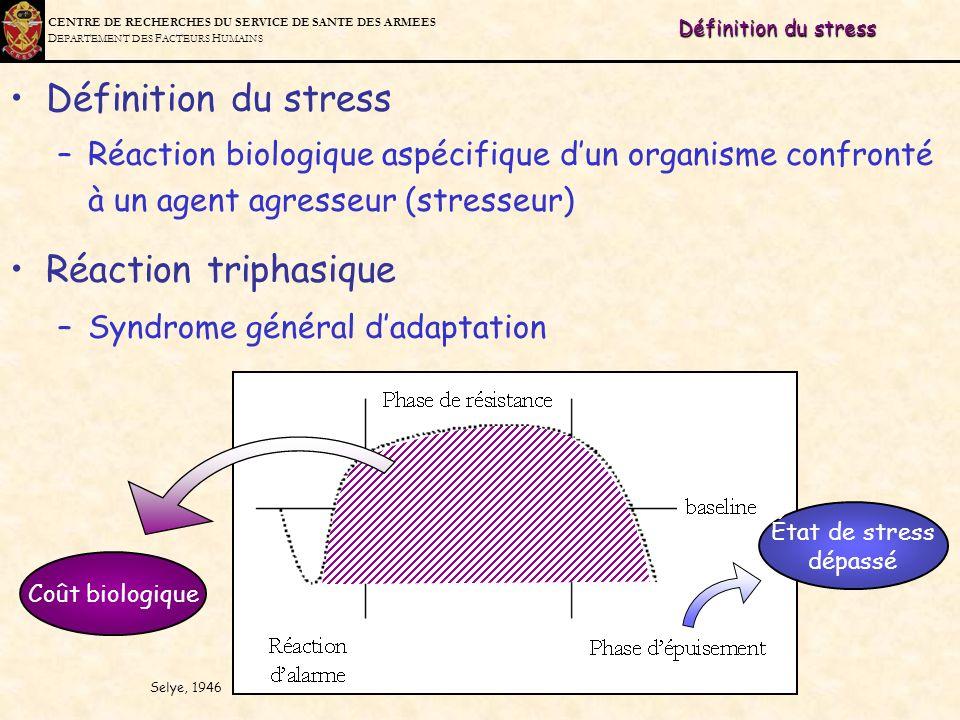 Définition du stress Réaction triphasique