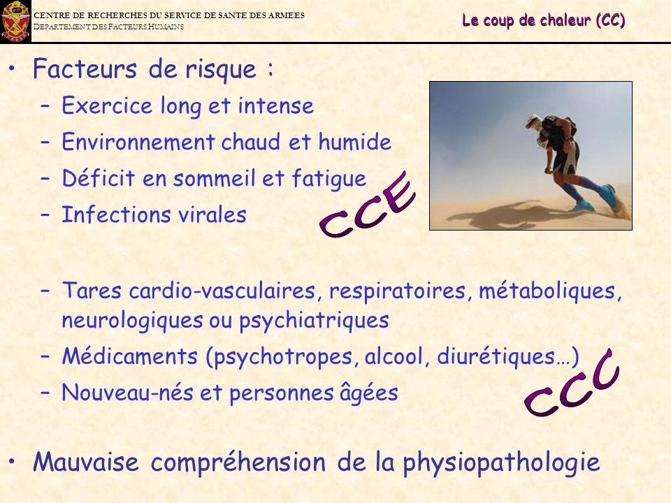 Mauvaise compréhension de la physiopathologie