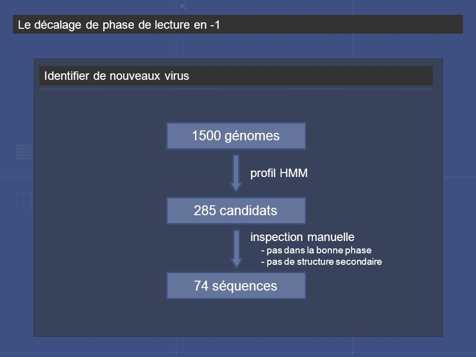1500 génomes 285 candidats 74 séquences