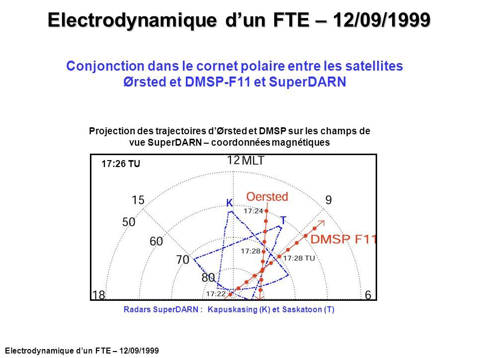 Electrodynamique d'un FTE – 12/09/1999