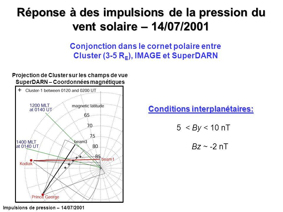 Réponse à des impulsions de la pression du vent solaire – 14/07/2001