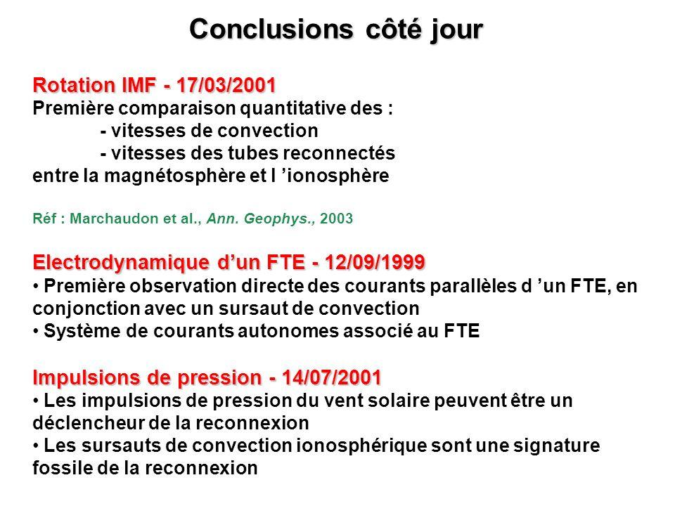 Conclusions côté jour Rotation IMF - 17/03/2001