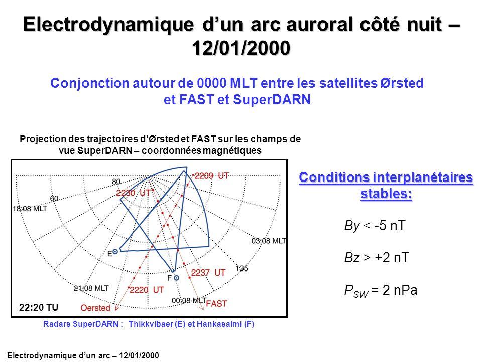 Electrodynamique d'un arc auroral côté nuit – 12/01/2000