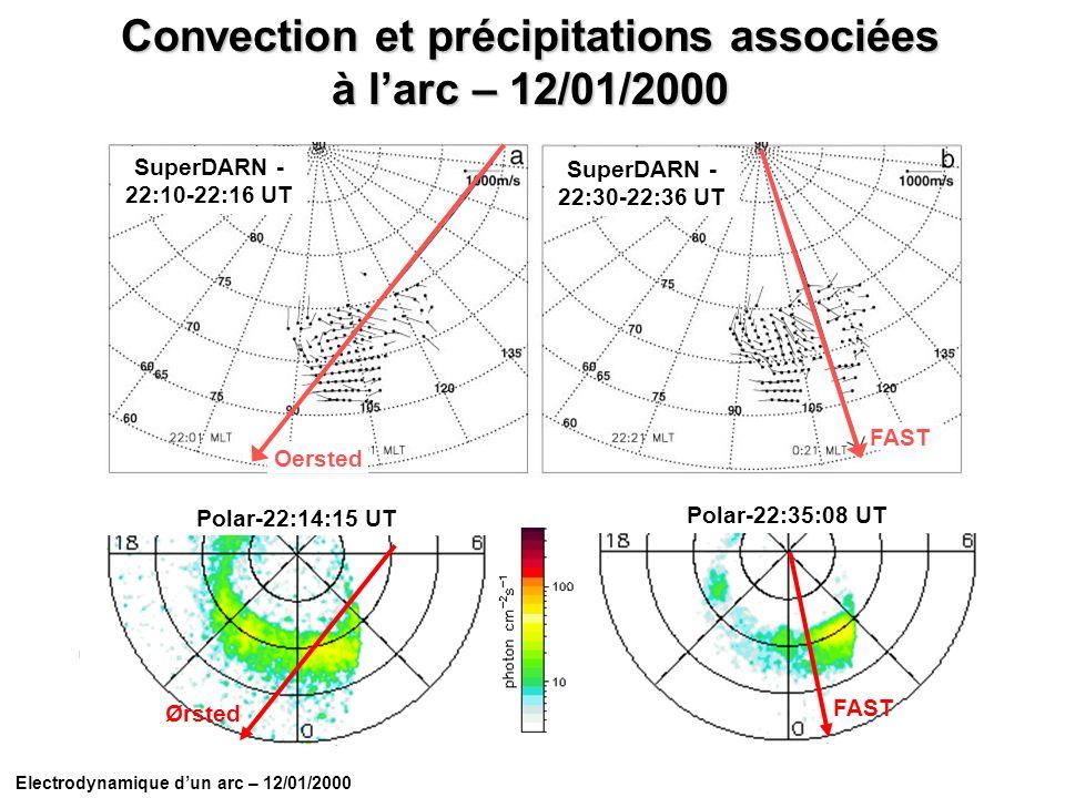 Convection et précipitations associées à l'arc – 12/01/2000