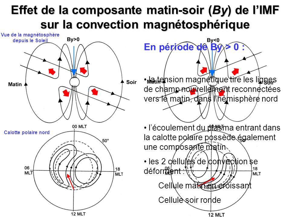 Vue de la magnétosphère depuis le Soleil