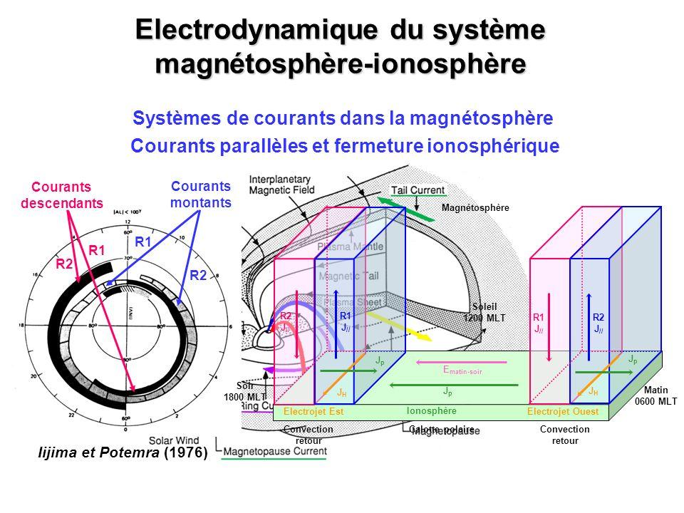 Electrodynamique du système magnétosphère-ionosphère