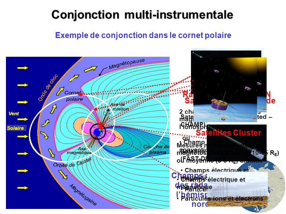 Conjonction multi-instrumentale