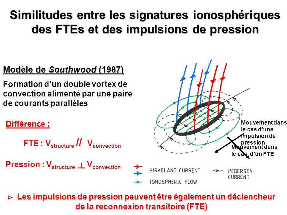 Similitudes entre les signatures ionosphériques des FTEs et des impulsions de pression