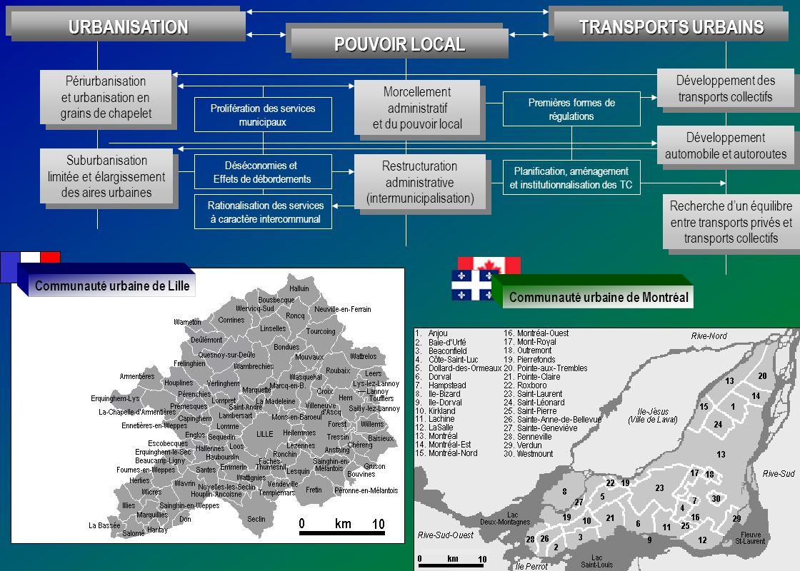 URBANISATION TRANSPORTS URBAINS POUVOIR LOCAL