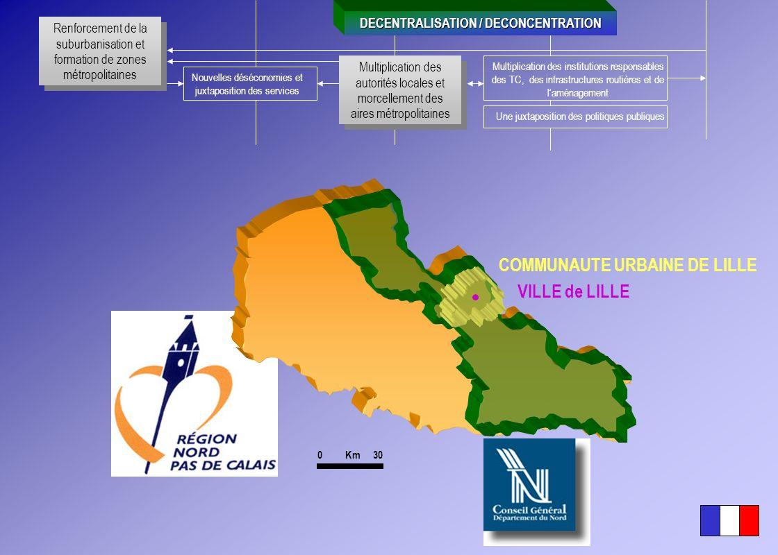 DECENTRALISATION / DECONCENTRATION COMMUNAUTE URBAINE DE LILLE