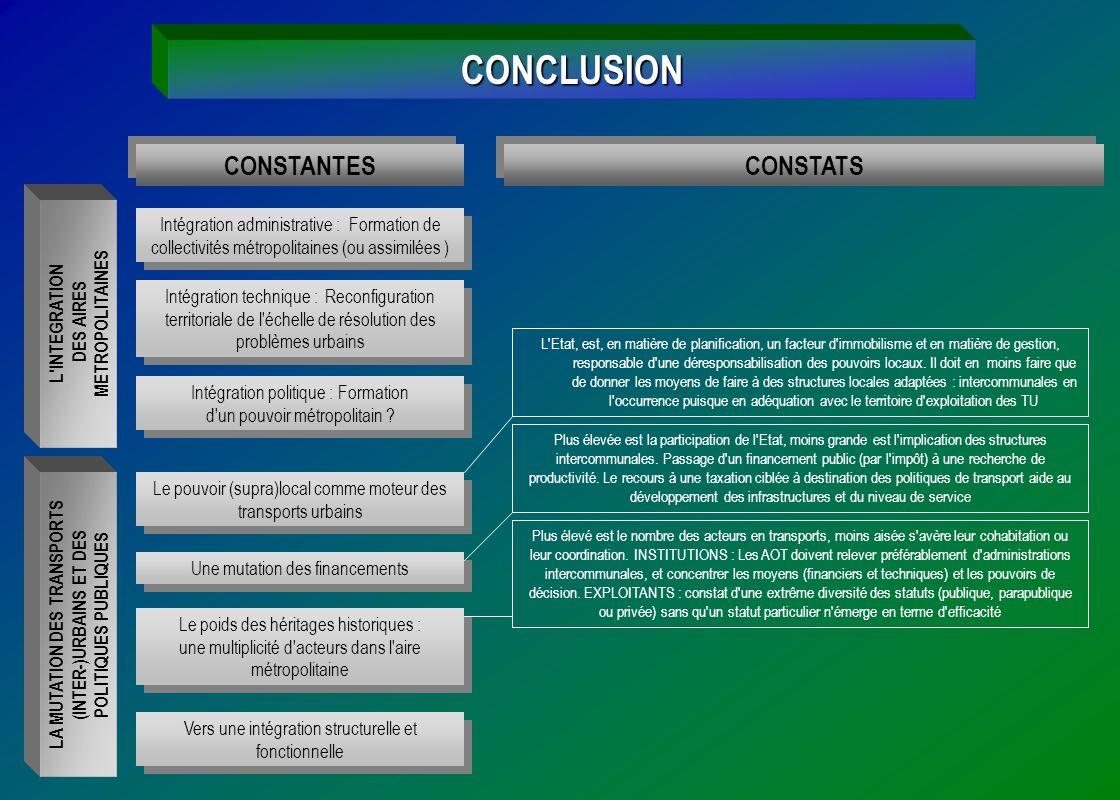 CONCLUSION CONSTANTES CONSTATS