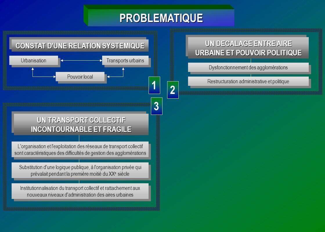 PROBLEMATIQUEUN DECALAGE ENTRE AIRE URBAINE ET POUVOIR POLITIQUE. CONSTAT D UNE RELATION SYSTEMIQUE.