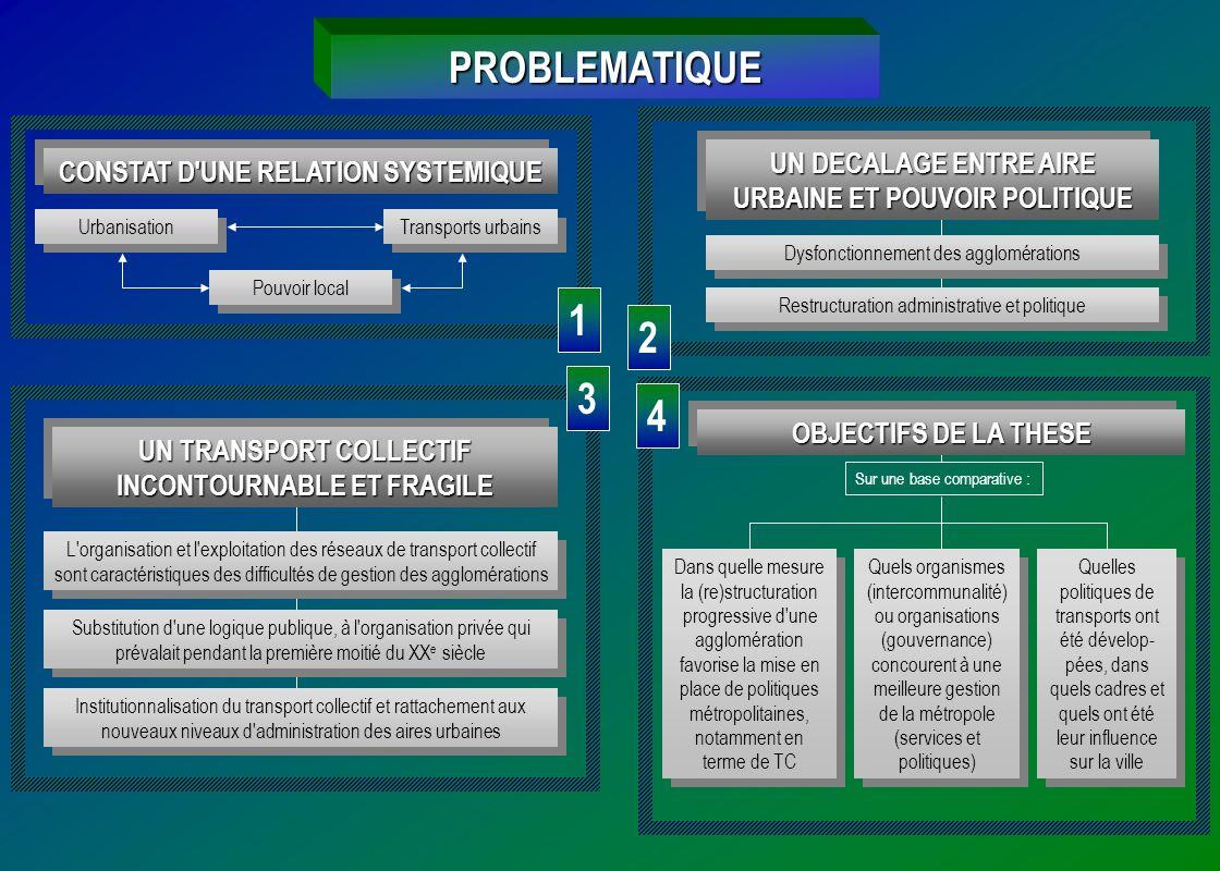 PROBLEMATIQUE UN DECALAGE ENTRE AIRE URBAINE ET POUVOIR POLITIQUE. CONSTAT D UNE RELATION SYSTEMIQUE.