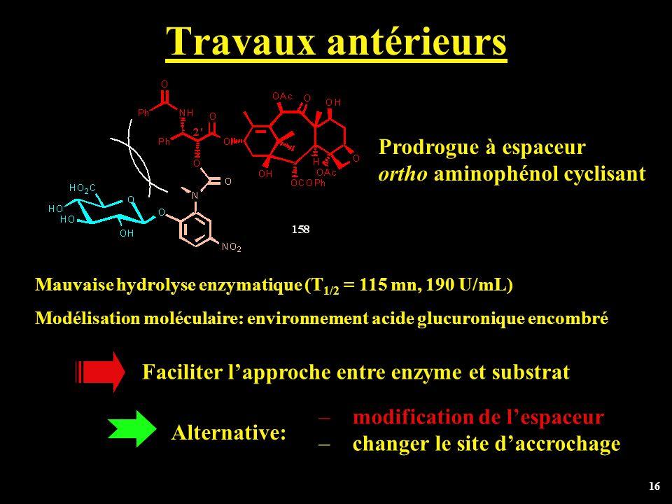 Travaux antérieurs Prodrogue à espaceur ortho aminophénol cyclisant