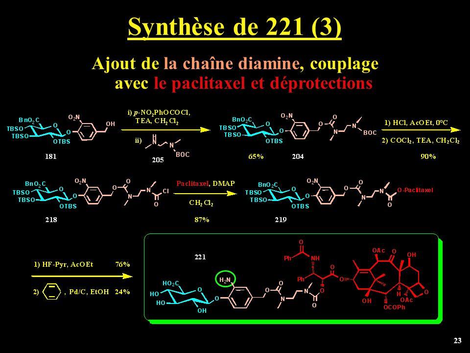 Synthèse de 221 (3) Ajout de la chaîne diamine, couplage avec le paclitaxel et déprotections